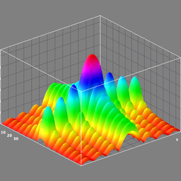 Fourier Transform Processing With ImageMagick